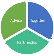 Advice Together